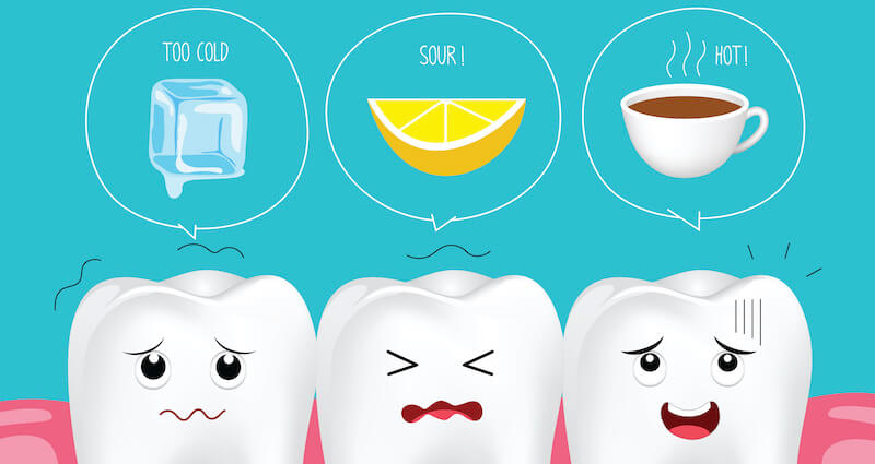Root Caries and Sensitivity